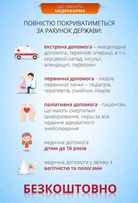 Що потрібно знати про медичну реформу